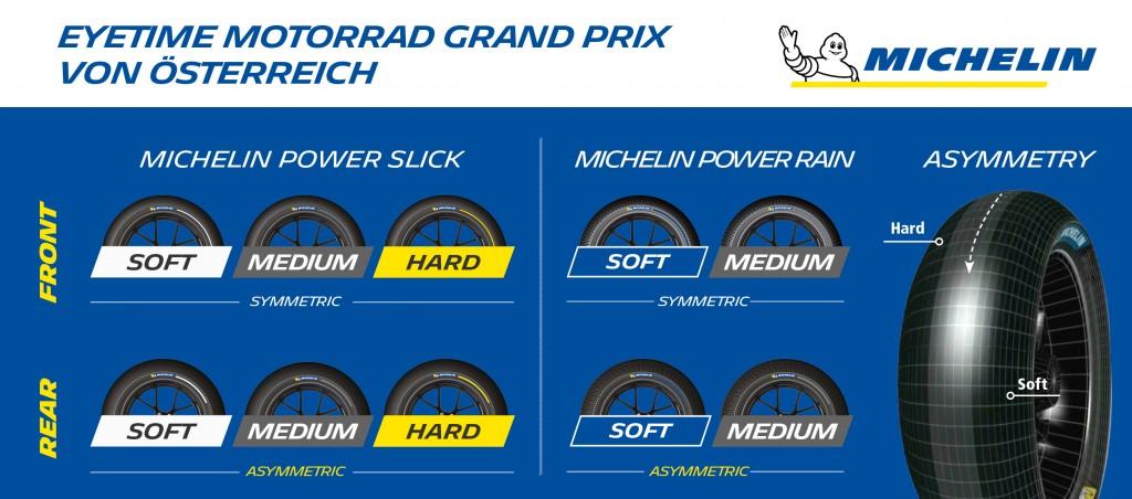 Michelin_AustriaGP_TyreAllocation