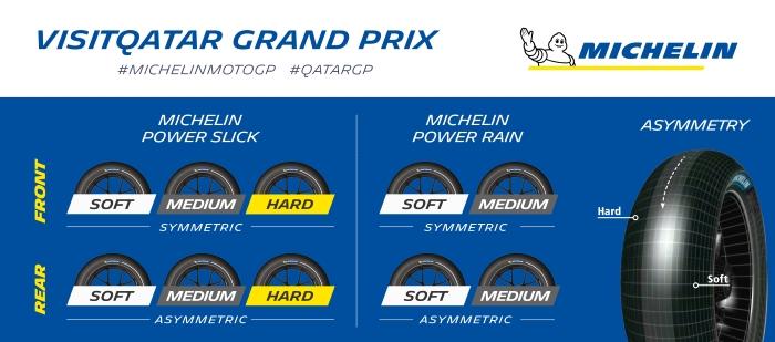 MotoGP Qatar 2019 tyres