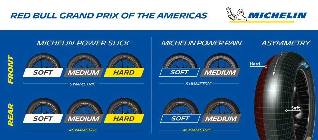 Michelin_AmericasGP_TyreAllocation