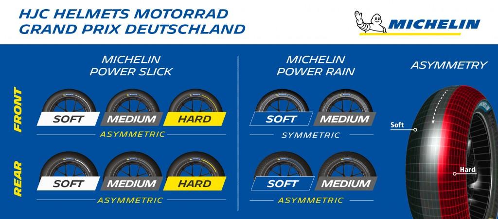 Michelin_GermanGP_TyreAllocation